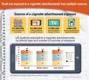 ecig infographic-a_920px